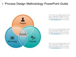 Process Design Methodology Powerpoint Guide