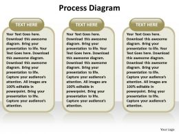 process diagram 60