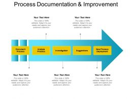 Process Documentation And Improvement Powerpoint Slides