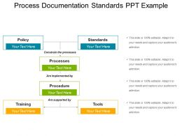 Process Documentation Standards Ppt Example