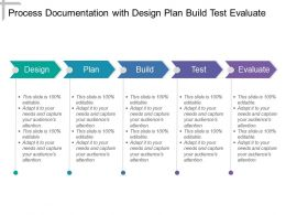 Process Documentation With Design Plan Build Test Evaluate