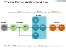 Process Documentation Workflow Ppt Icon