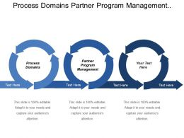 Process Domains Partner Program Management Administer Partner