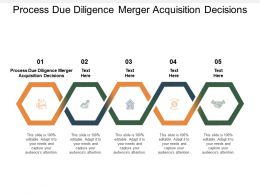 Process Due Diligence Merger Acquisition Decisions Ppt Powerpoint Presentation Model Cpb