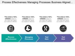 Process Effectiveness Managing Processes Business Aligned It Governance
