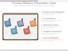Process Efficiency Presentation Deck