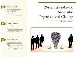 Process Enablers Of Successful Organisational Change