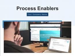 Process Enablers Service Management Improvement Engagement Leadership Resources Knowledge