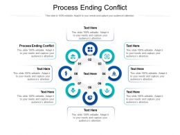 Process Ending Conflict Ppt Powerpoint Presentation Gallery Template