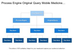 Process Engine Original Query Mobile Medicine Content Producers
