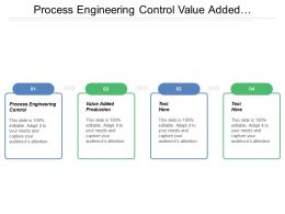 Process Engineering Control Value Added Production Internal Business Analysis