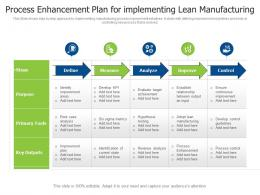 Process Enhancement Plan For Implementing Lean Manufacturing