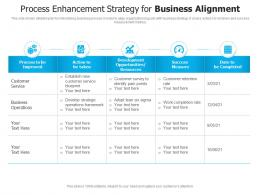 Process Enhancement Strategy For Business Alignment
