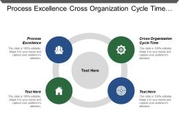 Process Excellence Cross Organization Cycle Time Efficient Scale Reach