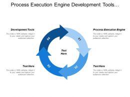 Process Execution Engine Development Tools Preconfigured Industry Modules