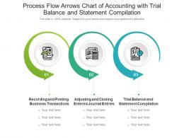 Process Flow Arrows Chart Of Accounting With Trial Balance And Statement Compilation