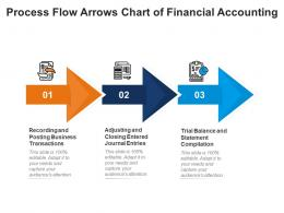 Process Flow Arrows Chart Of Financial Accounting