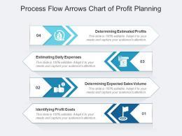 Process Flow Arrows Chart Of Profit Planning