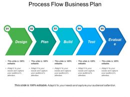 Process Flow Business Plan Powerpoint Slide Presentation Tips