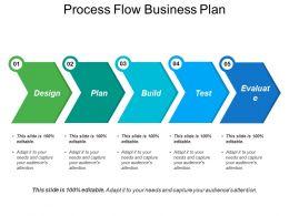 Process Flow Business Plan Powerpoint Slide Presentation Tips