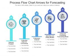 Process Flow Chart Arrows For Forecasting