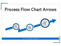 Process Flow Chart Arrows Innovation Solutions Implementation Investment Goals Performance
