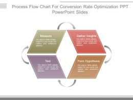 Process Flow Chart For Conversion Rate Optimization Ppt Powerpoint Slides