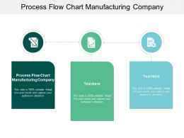 Process Flow Chart Manufacturing Company Ppt Powerpoint Presentation Layouts Show Cpb