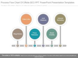 Process Flow Chart Of Offsite Seo Ppt Powerpoint Presentation Templates