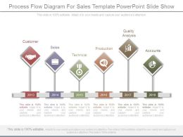 Process Flow Diagram For Sales Template Powerpoint Slide Show
