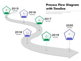 Process Flow Diagram With Timeline