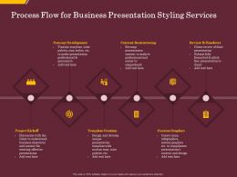 Process Flow For Business Presentation Styling Services Ppt Template