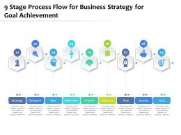 Process Flow For Business Strategy For Goal Achievement