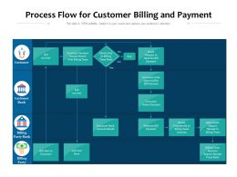 Process Flow For Customer Billing And Payment