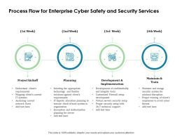 Process Flow For Enterprise Cyber Safety And Security Services Ppt Gallery