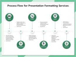 Process Flow For Presentation Formatting Services Ppt Template