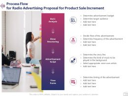 Process Flow For Radio Advertising Proposal For Product Sale Increment Ppt Presentation Files