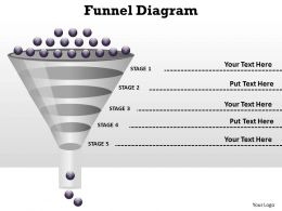 Process Flow Funnel Diagram