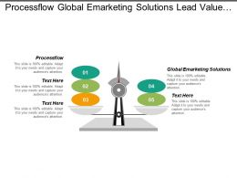 Process flow Global E Marketing Solutions Lead Value Engage Marketing Cpb