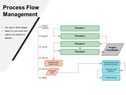 process_flow_management_ppt_presentation_examples_Slide01