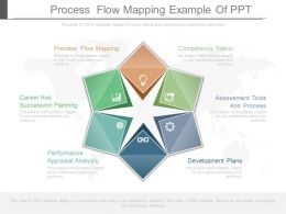 process_flow_mapping_example_of_ppt_Slide01