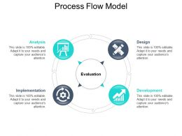 Process Flow Model Ppt Sample Presentations
