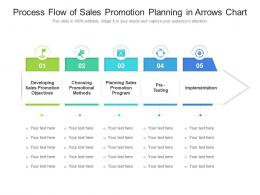 Process Flow Of Sales Promotion Planning In Arrows Chart