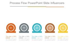 Process Flow Powerpoint Slide Influencers
