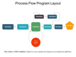 Process Flow Program Layout Ppt Samples Download