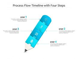 Process Flow Timeline With Four Steps