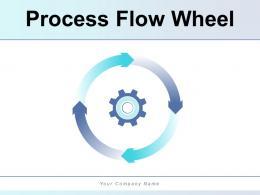 Process Flow Wheel Business Financial Planning Illustration Through Gear Statement
