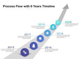 Process Flow With 6 Years Timeline