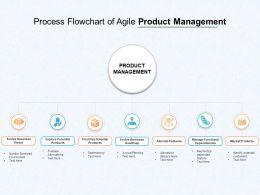 Process Flowchart Of Agile Product Management