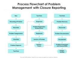 Process Flowchart Of Problem Management With Closure Reporting